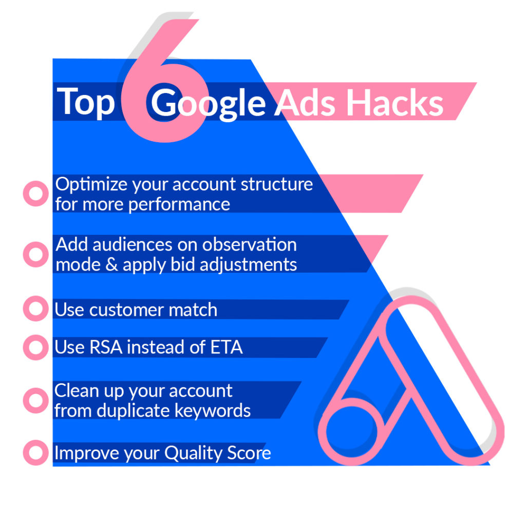 Google Ads Hacks