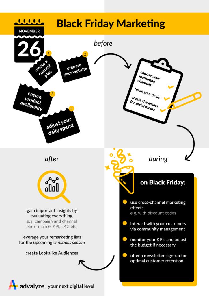 blackfriday infografik EN 2